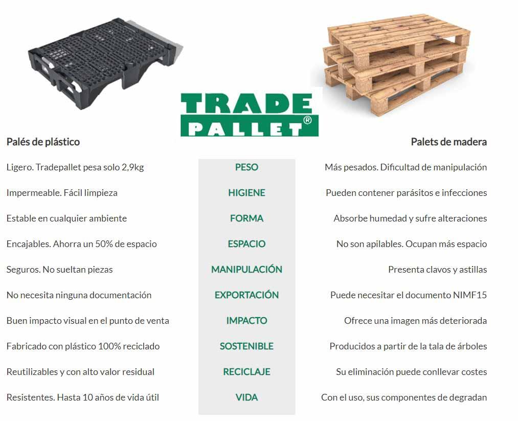pales de plastico comparado con madera